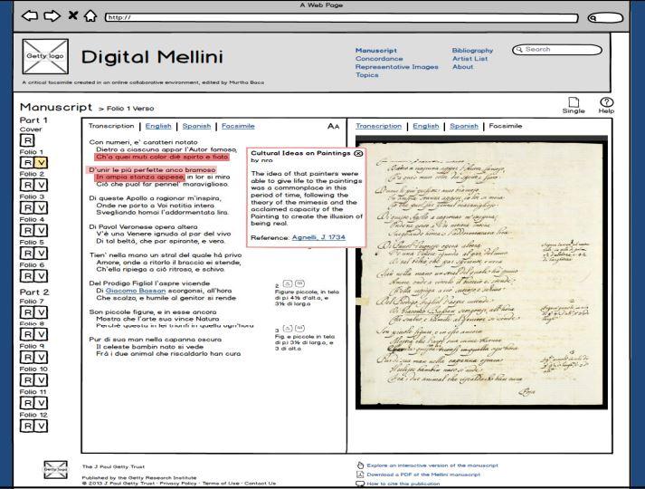 Modélisation de la plateforme Digital Mellini